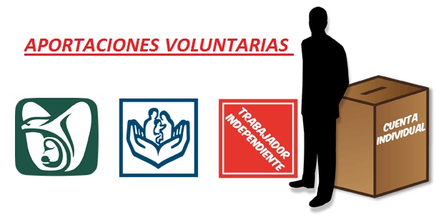 Aortaciones voluntarias